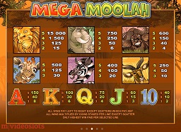 mega moolah mobile paytable