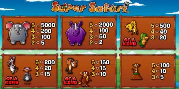 paytable super safari slot
